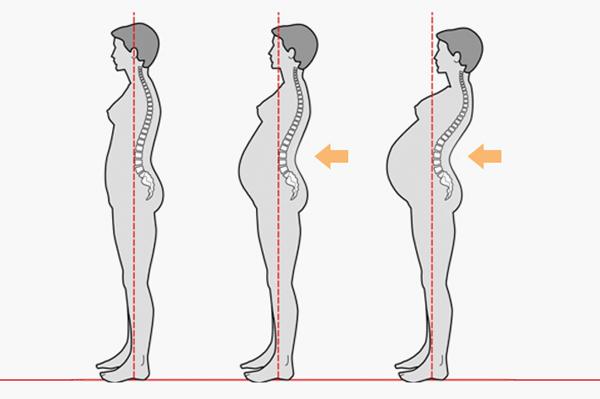 embarazo-quiropractico-malaga
