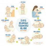 postura-psicomotricidad-bebe